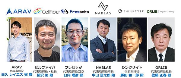 第5回オンライン版ピッチイベント「経団連 Innovation Crossing (KIX)」に参加