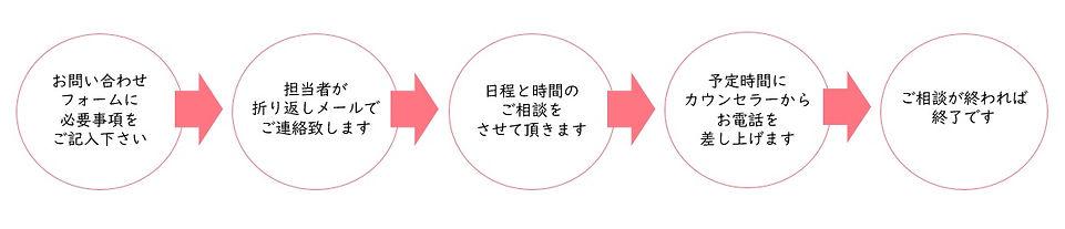 流れ1.jpg
