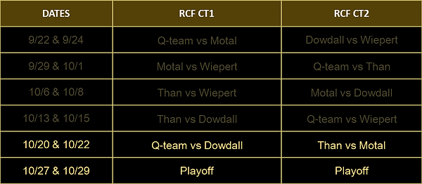 D1SCHED1.png