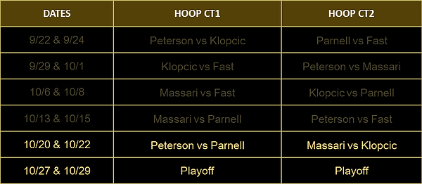 D1SCHED3.png