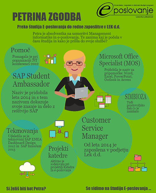 Petra Trafela, absolventka smeri Management informatike in e-poslovanje je s pomočjo pridobljenih MOS certifikatov prišla do redne zaposlitve v podjetju Lek d.d