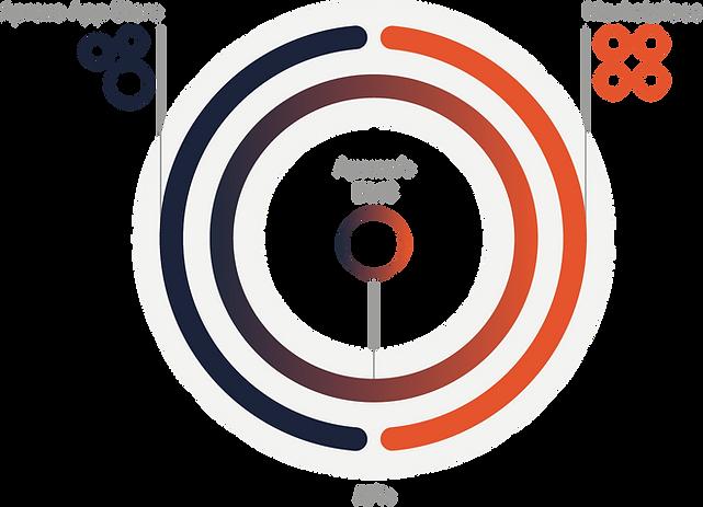 Aprexo_Core-App Store-Marketplace_Navy O