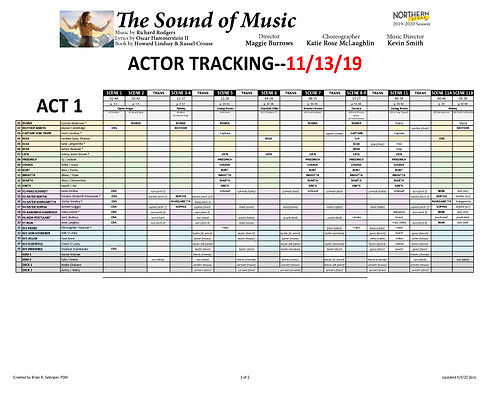 SoM Actor Tracking
