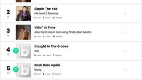 """Hard Boiled"" still on Billboard TOP 10"