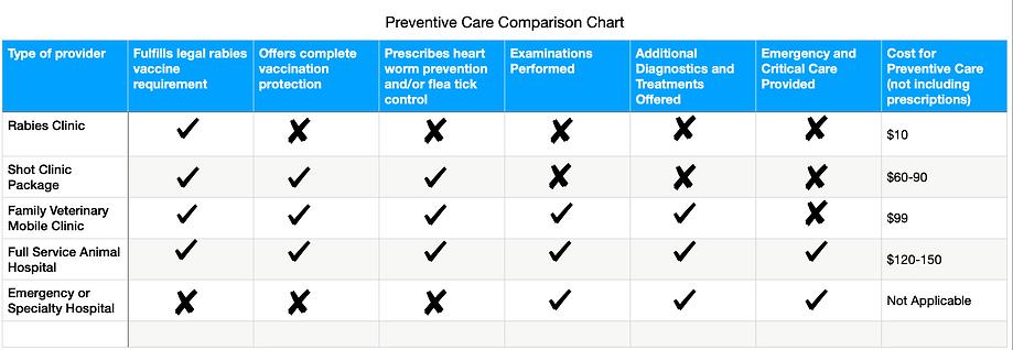 Preventive Care Comparison Chart Pic.png