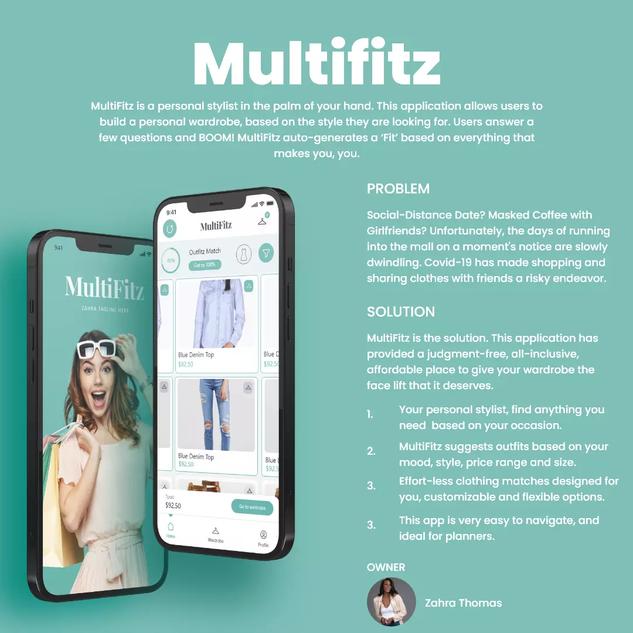 Multifitz