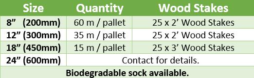Size Chart Silt Sock.png