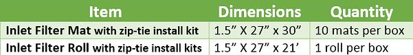 Inlet Filter Mat chart.png
