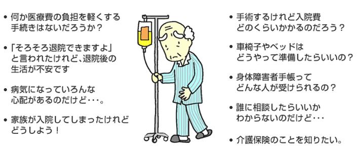 盛岡友愛病院 医療相談室 相談内容