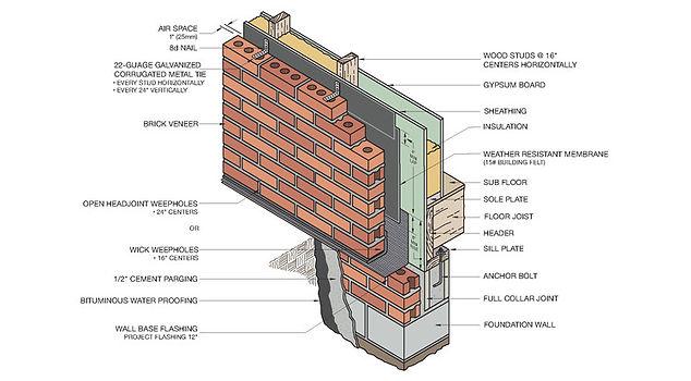 Brick Veneer Builder