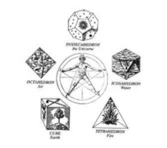 Ancient Elements