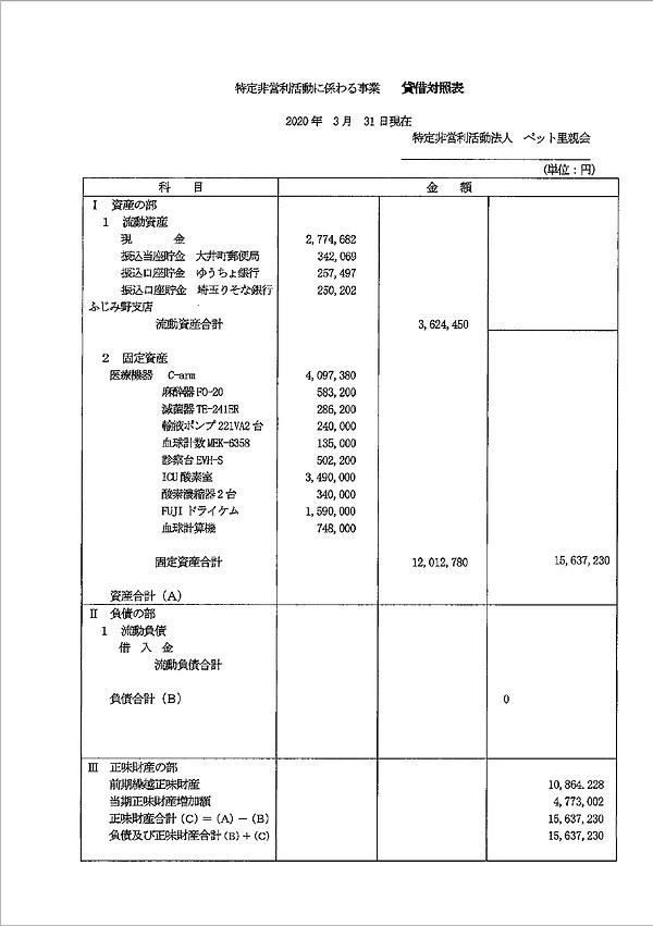 2019収支報告3:4.png