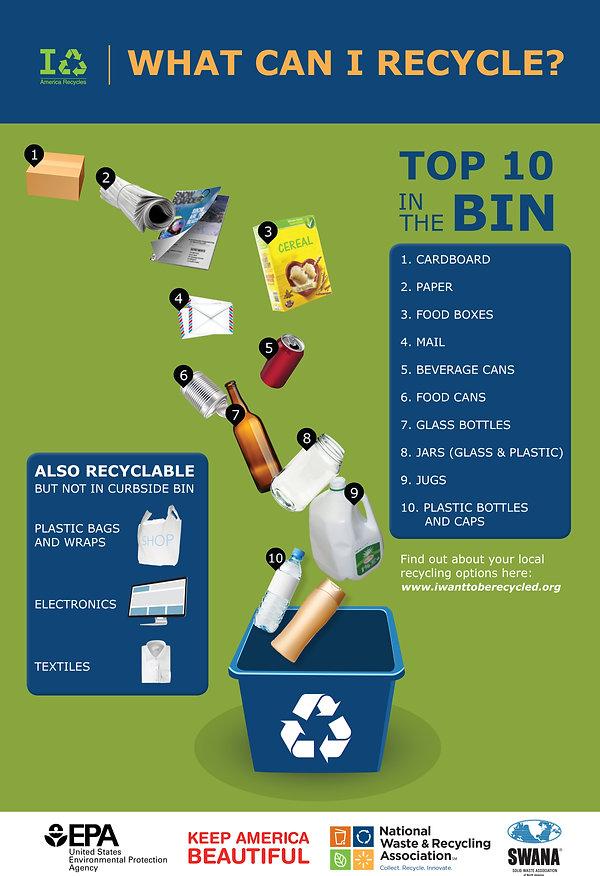 EPA 062021 10-in-the-bin-poster_4.jpg
