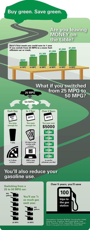 EPA EV infographic5.jpg