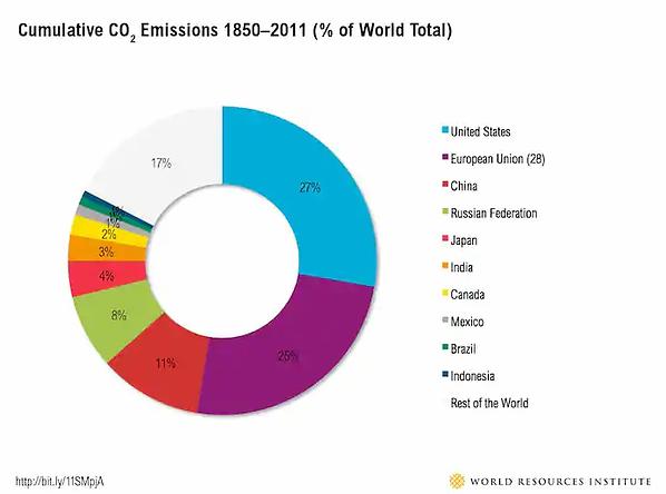 climate change imrs.webp