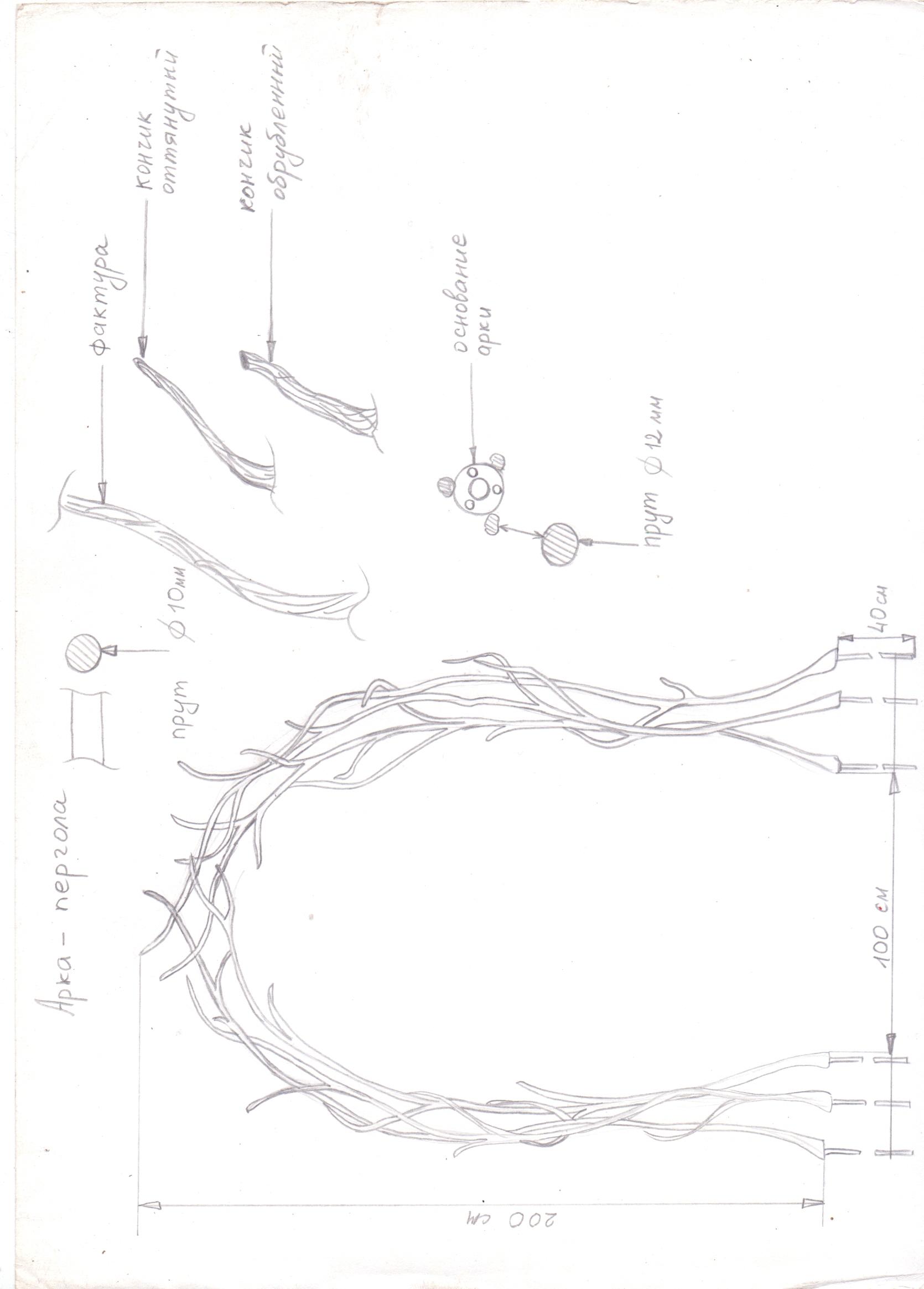 пергола - арка садовая