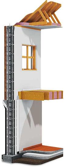 ICF_Wall-Model.jpg