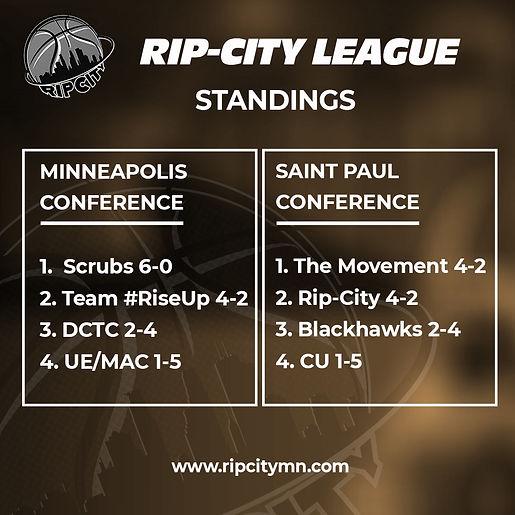 Standings July 19th.jpg