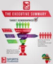 be own executive summary (2).jpg