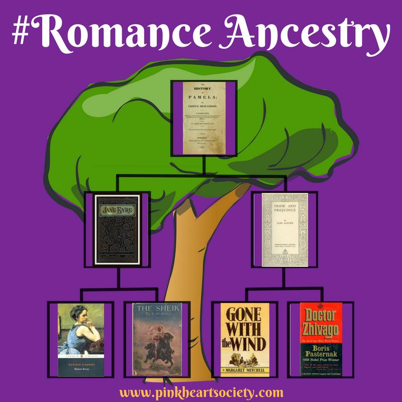 #Romance Ancestry
