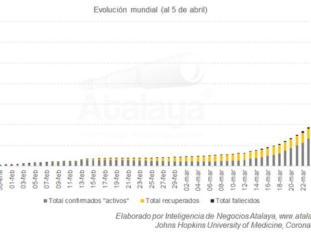 Nuevos hallazgos y perspectivas sobre la evolución del coronavirus en el mundo y en México