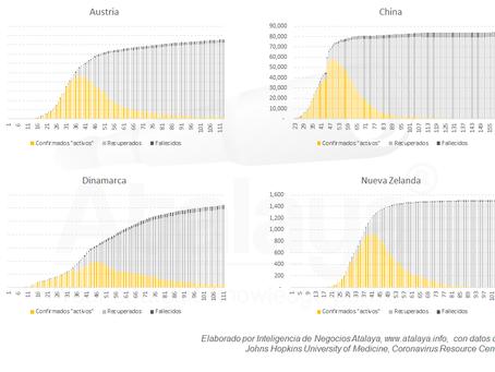 Coronavirus: las curvas que nunca conoceremos de México