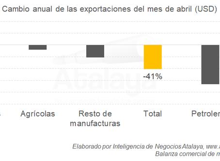 Las exportaciones no manufactureras muestran cierta resistencia