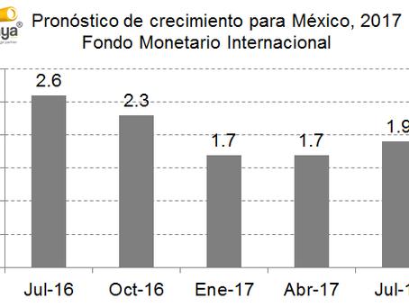 Ligera mejora de perspectivas para el crecimiento de México