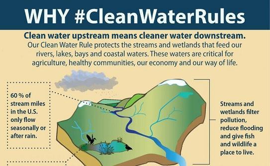 EPA Clean Water Rule infographic