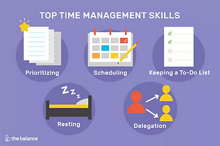 time-management-skills-2063776-v6-5b749d