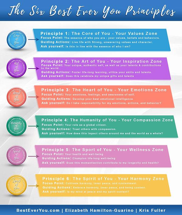 best ever you 6 principles.jpg