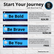 Start Your Journey with Best Ever You