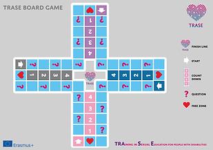 TRASE board game