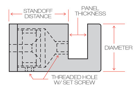 panel-grips.jpg