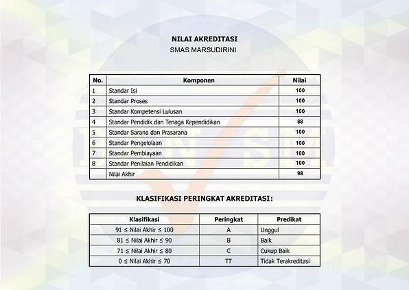 SERTIFIKAT AKREDITASI MARSUD_page-0002.j