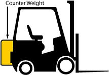 counterweight forklift