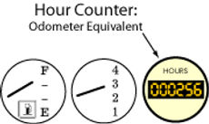 Forklift Hourmeter