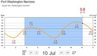 2020-06-05 21_15_31-DeepZoom Nautical Ch