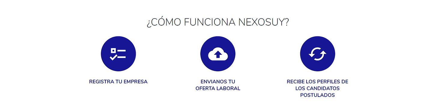 Cómo_funciona_NexosUy.png