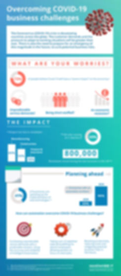 COVID-19 infographic - www.maximiseit.co