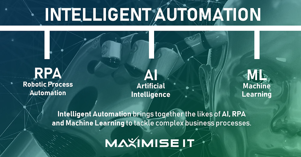 Machine learning can also be under the umbrella of 'Intelligent Automation'