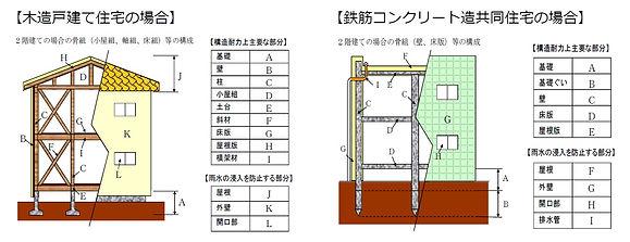 20200102 インスペクションパンフレットより_国交省.jpg