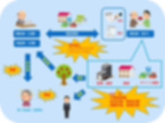 20200217 民事信託スキーム例.jpg