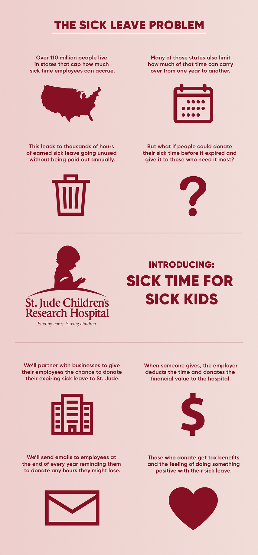 Sick-Time-for-Sick-Kids-Board.png