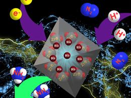Nitrogen Fixation by Ru Single-Atom Electrocatalytic Reduction