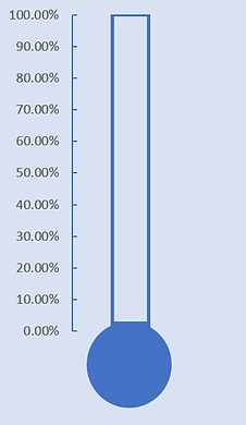 Founding 1000 Funding Thermometer.png