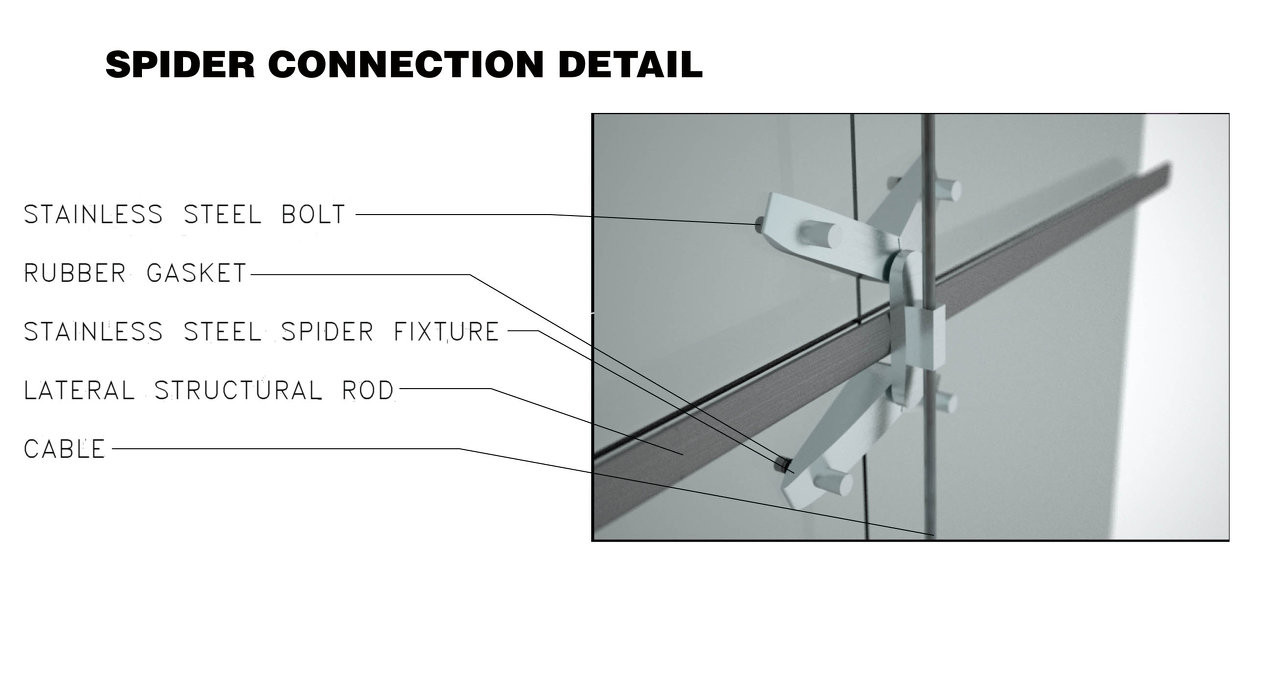 Spider Connection Detail