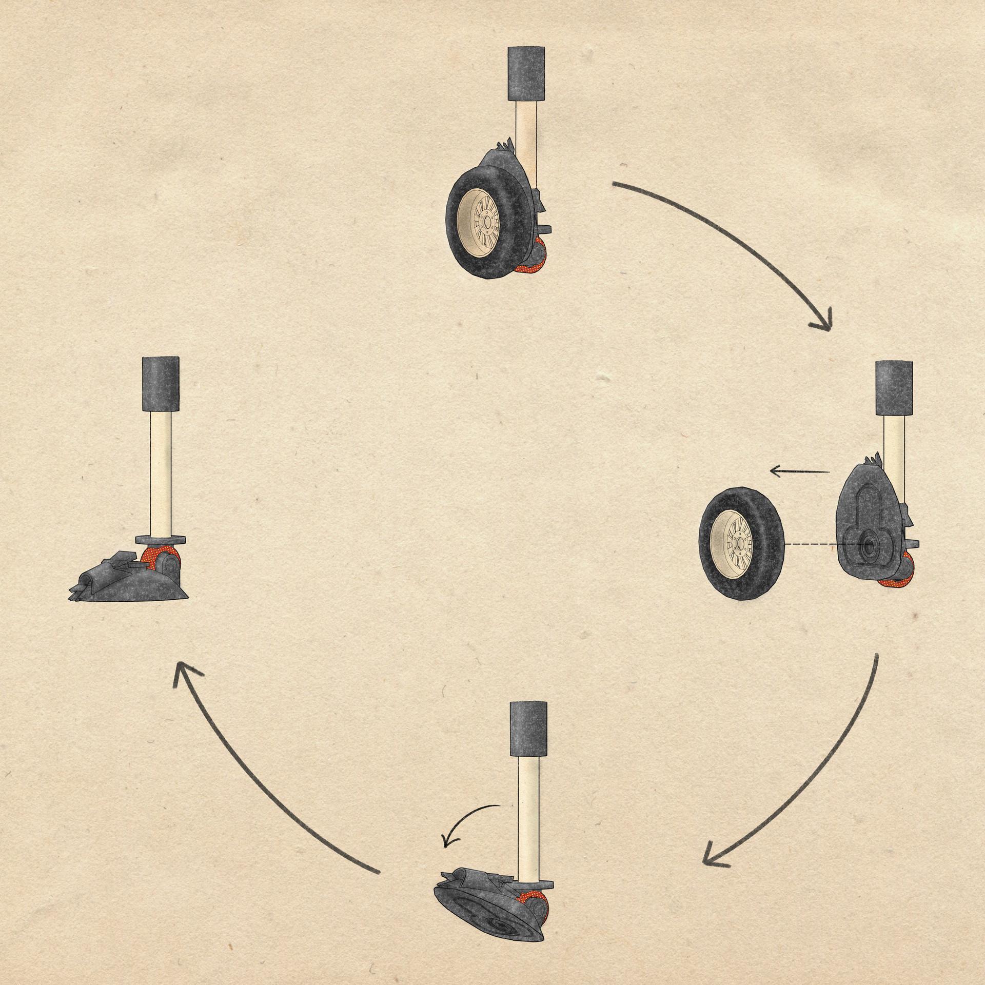 Detach Wheel - Fold Down Foot