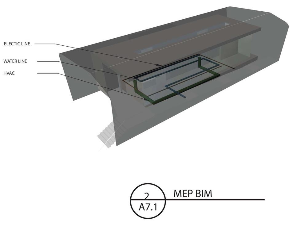 HVAC Detail