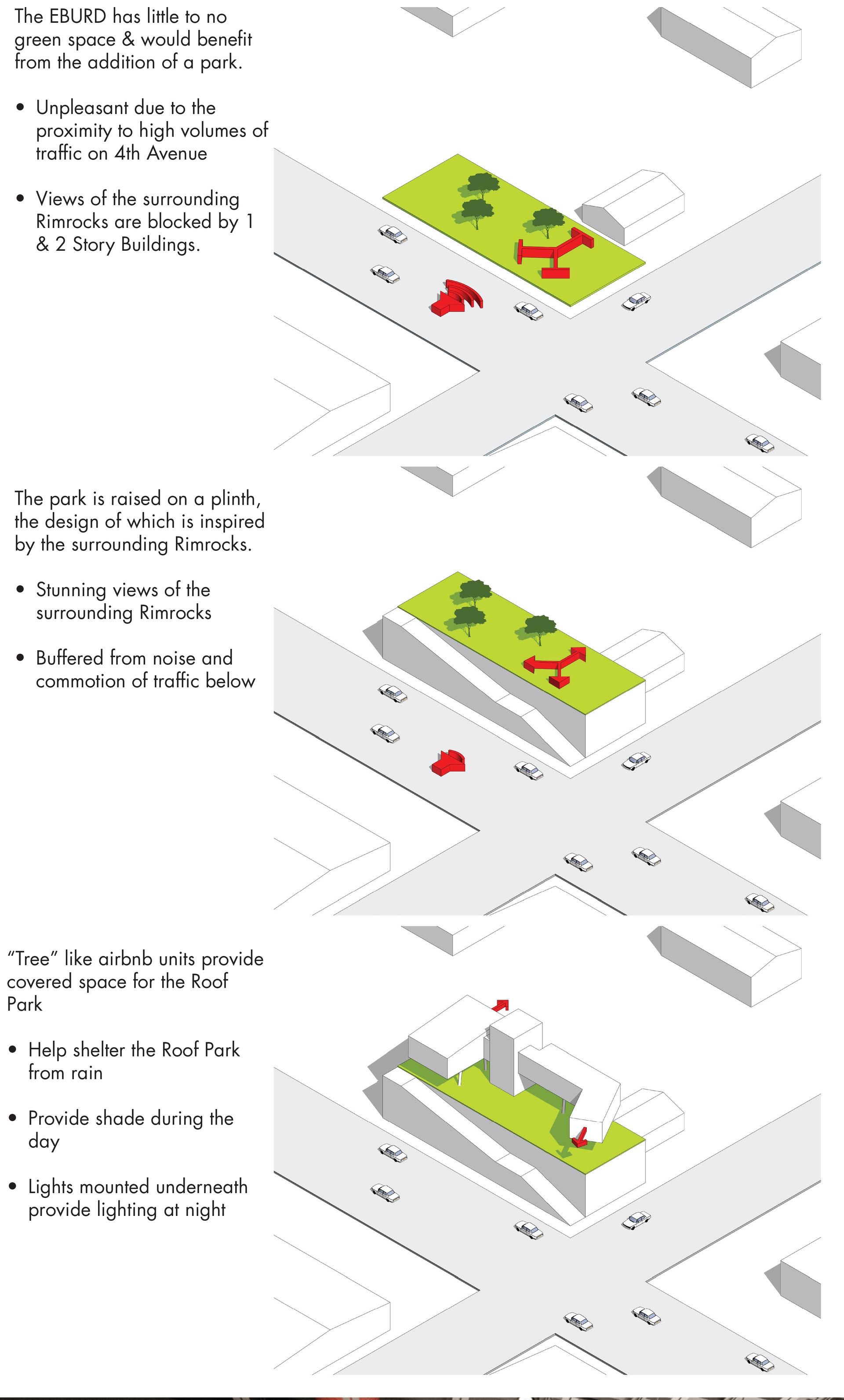 Green Space Diagram